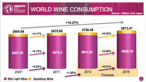 World-wine-consumption-660x370