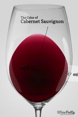 color-of-cabernet-sauvignon-wine-in-a-glass-266x400