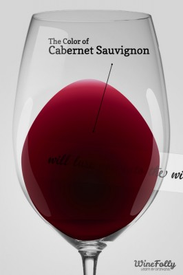 color-of-cabernet-sauvignon-wine-in-a-glass-266x400